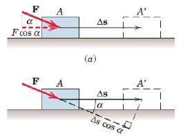 Summary - Friction of Rigid Bodies Mechanical Engineering Notes | EduRev