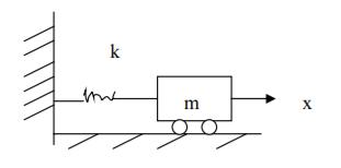 Virtual Work and Displacements Mechanical Engineering Notes   EduRev