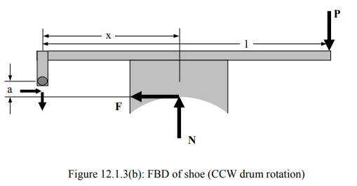 Design Of Shoe Brakes Mechanical Engineering Notes   EduRev
