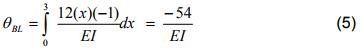 The Force Method of Analysis: Frames - 2 Civil Engineering (CE) Notes   EduRev