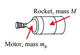 Linear Impulse Momentum Relations (Part - 2) Civil Engineering (CE) Notes   EduRev