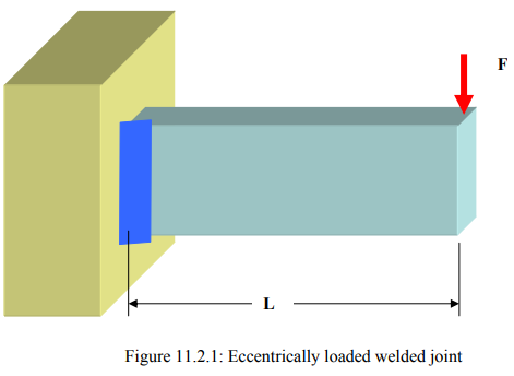 Design of Eccentrically Loaded Welded Joints Mechanical Engineering Notes | EduRev