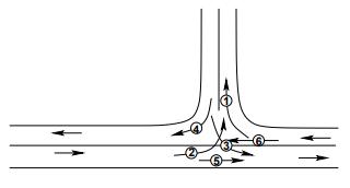 Channelization - 1 Civil Engineering (CE) Notes | EduRev