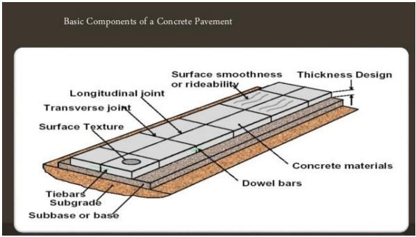 Design of Joints Civil Engineering (CE) Notes | EduRev