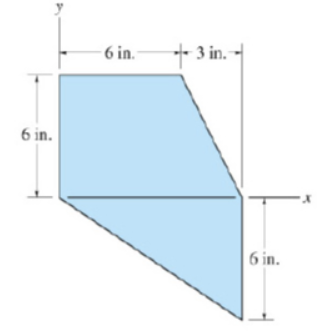 Examples - Centre of Gravity and Centroid Mechanical Engineering Notes | EduRev