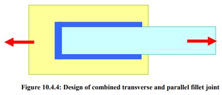 Design Of Welded Joints Mechanical Engineering Notes | EduRev