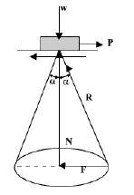 Summary - Friction of Rigid Bodies Mechanical Engineering Notes   EduRev