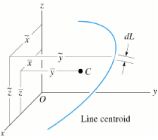 Basics of Centroid Mechanical Engineering Notes | EduRev