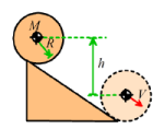 Examples of Solutions to Problems Involving Motion of Rigid Bodies (Part - 1) Civil Engineering (CE) Notes | EduRev