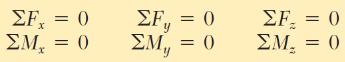 Equilibrium in 3D Mechanical Engineering Notes   EduRev