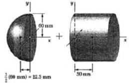 Centroid for Composite Bodies Mechanical Engineering Notes | EduRev