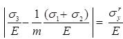 Energy Methods Notes   EduRev