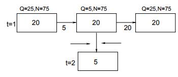 Civil Engineering (CE) Notes   EduRev