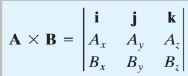 Summary - Resultant and Equilibrium of Force System (Non - Coplanar) Mechanical Engineering Notes | EduRev