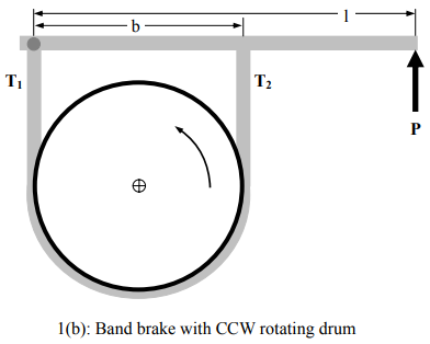 Design Of Band And Disc Brakes Mechanical Engineering Notes | EduRev