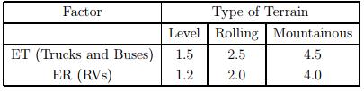 Multilane Highways (Part - 2) Civil Engineering (CE) Notes   EduRev