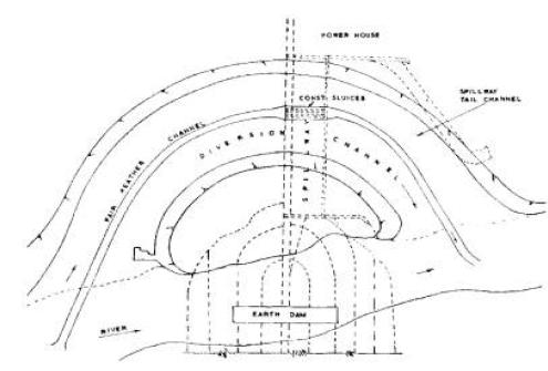 Design and Construction of Concrete Gravity Dams (Part -13) Civil Engineering (CE) Notes | EduRev