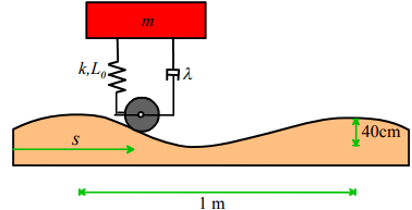 Forced Vibration of Single Degree of Freedom Systems (Part - 2) Civil Engineering (CE) Notes | EduRev
