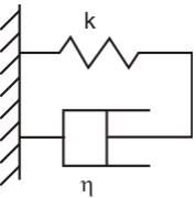 Linear Viscoelastic Model Civil Engineering (CE) Notes | EduRev