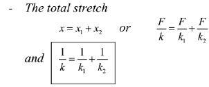 Mechanical Vibrations - Engineering Mechanics Mechanical Engineering Notes | EduRev
