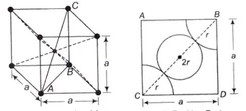 Structure & Properties Mechanical Engineering Notes   EduRev