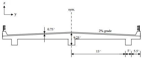 Failure Investigation of A Prestressed Concrete Bridge Girder Civil Engineering (CE) Notes | EduRev
