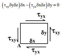 Simple Stresses (Part - 3) Mechanical Engineering Notes   EduRev