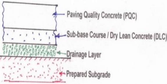 Rigid pavement as per IRC 58-2002 (Part - 1) Civil Engineering (CE) Notes | EduRev