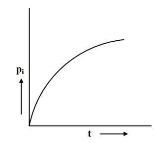 Thick Cylinders Stresses due To Internal And External Pressures Mechanical Engineering Notes | EduRev