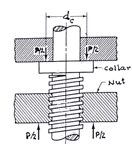 Design Of Bolted Joints Mechanical Engineering Notes   EduRev