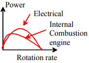 Work, Power, Potential Energy and Kinetic Energy Relations (Part - 4) Civil Engineering (CE) Notes | EduRev