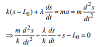 Free Vibration of Damped Single Degree of Freedom Systems Civil Engineering (CE) Notes | EduRev