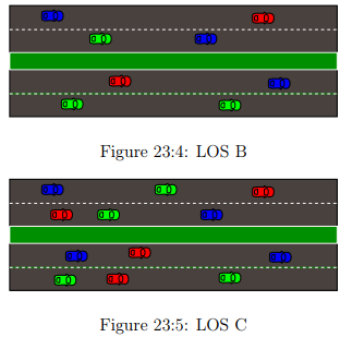 Multilane Highways (Part - 1) Civil Engineering (CE) Notes | EduRev