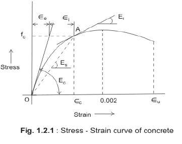 Properties of Concrete and Steel Civil Engineering (CE) Notes | EduRev