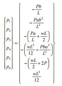 The Direct Stiffness Method: Beams - 2 GATE Notes   EduRev
