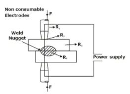 Study Notes on Welding Mechanical Engineering Notes | EduRev