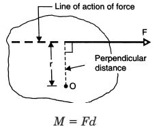 Summary - Resultant of Force System Mechanical Engineering Notes | EduRev