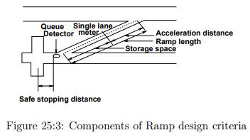 Ramp Metering Civil Engineering (CE) Notes   EduRev