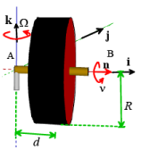 Examples of Solutions to Problems Involving Motion of Rigid Bodies (Part - 3) Civil Engineering (CE) Notes | EduRev