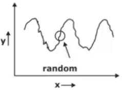 Study Notes on Forecasting Mechanical Engineering Notes | EduRev
