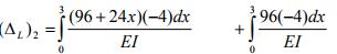 The Force Method of Analysis: Frames - 1 Civil Engineering (CE) Notes | EduRev