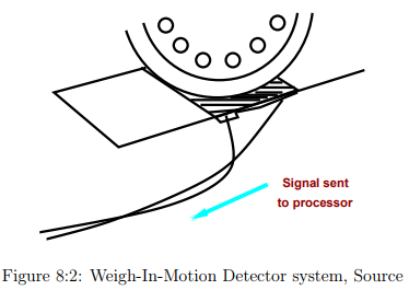 Automated Traffic Measurement (Part - 2) Civil Engineering (CE) Notes | EduRev