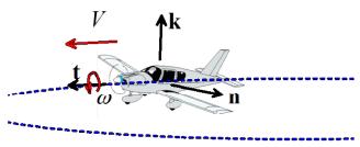 Describing Motion of a Rigid Body (Part - 2) Civil Engineering (CE) Notes | EduRev