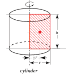 Theorems of Pappus and Goldinus Mechanical Engineering Notes | EduRev