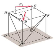 Space Trusses Mechanical Engineering Notes | EduRev