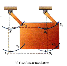 Moment of Force on a Rigid Body Mechanical Engineering Notes | EduRev