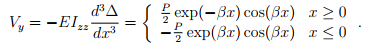 Point Load Civil Engineering (CE) Notes | EduRev