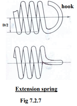 Design Of Helical Springs For Variable Load (Part - 2) Mechanical Engineering Notes | EduRev