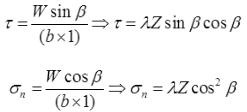 Stability of Slopes Notes | EduRev
