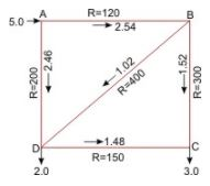 Flow Through Branched Pipes - Applications of Viscous Flows Through Pipes Mechanical Engineering Notes | EduRev